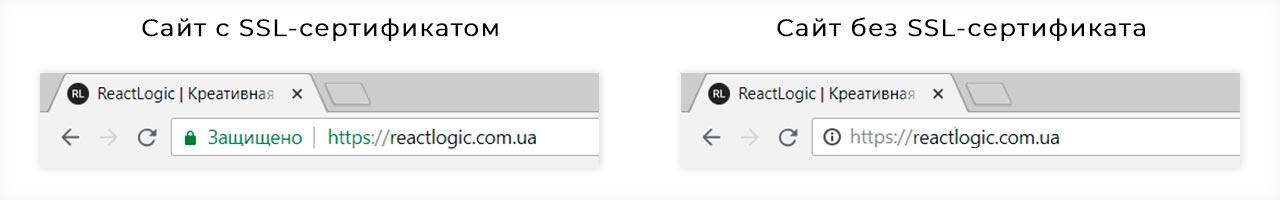 Как выглядит SSL сертификат